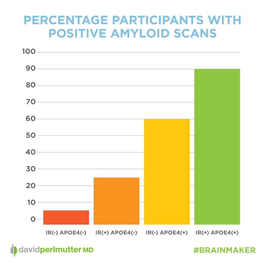 percentage_patients