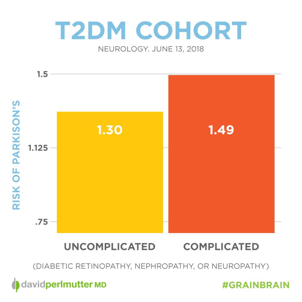 complicated_cohort