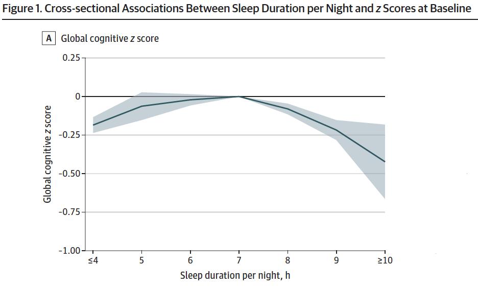chart_sleep_b