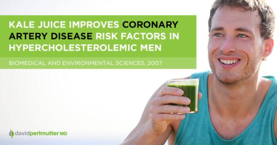Kale Juice Improves Coronary Artery Disease Risk Factors in Hypercholesterolemic Men