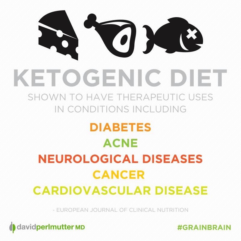 keto_diet_uses