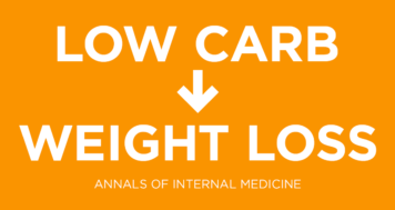 Low-Carb Diet is Best – Who Knew?
