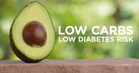 Low Carb = Low Diabetes Risk