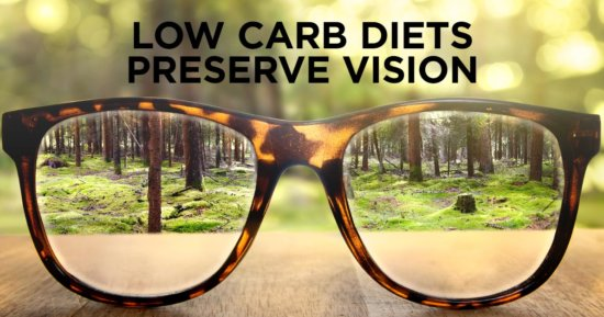 Low Glycemic Diet Slows Progression of Age-Related Macular Degeneration