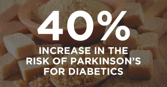 If You Want To Lower Your Risk For Parkinson's, Drop The Cookie