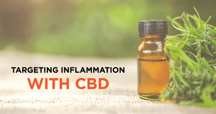 Targeting Inflammation with CBD